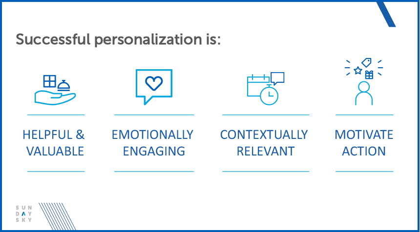 Four pillars of success for video personalization