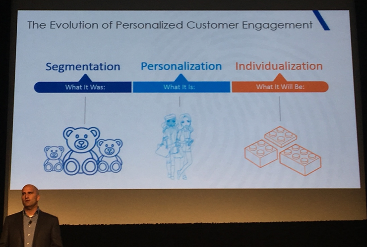 The Evolution of Personalized Customer Engagement